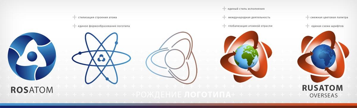 Росатом лого, бесплатные фото, обои ...: pictures11.ru/rosatom-logo.html
