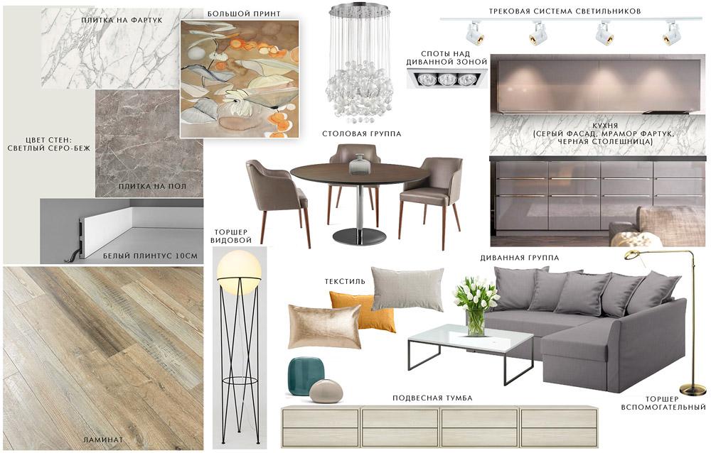 концепция интерьера гостиной, дизайн интерьера в жилом комплексе фили град, гостиная