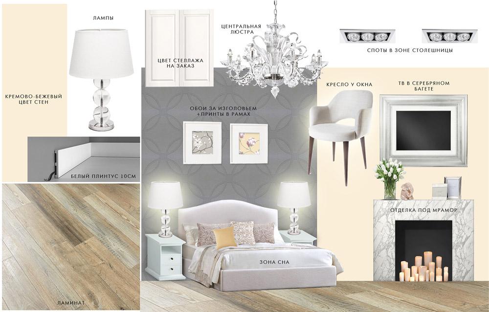 концепция интерьера спальни, дизайн интерьера в жилом комплексе фили град, спальня