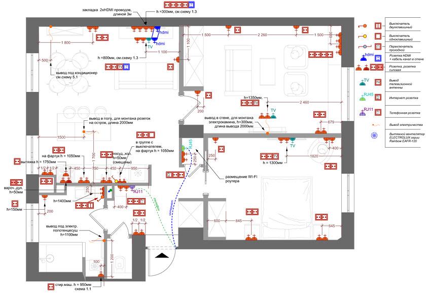 Планировка квартиры, дизайн, интерьера, интерьер, перепланировка, чертеж, строительный, план, сомов, егор, egor, somov, design, interior, заказать дизайн, эскиз, рисунок квартиры